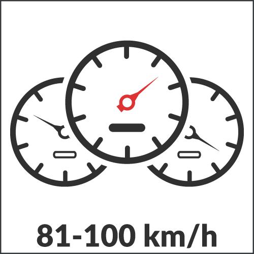 81-100 km/h